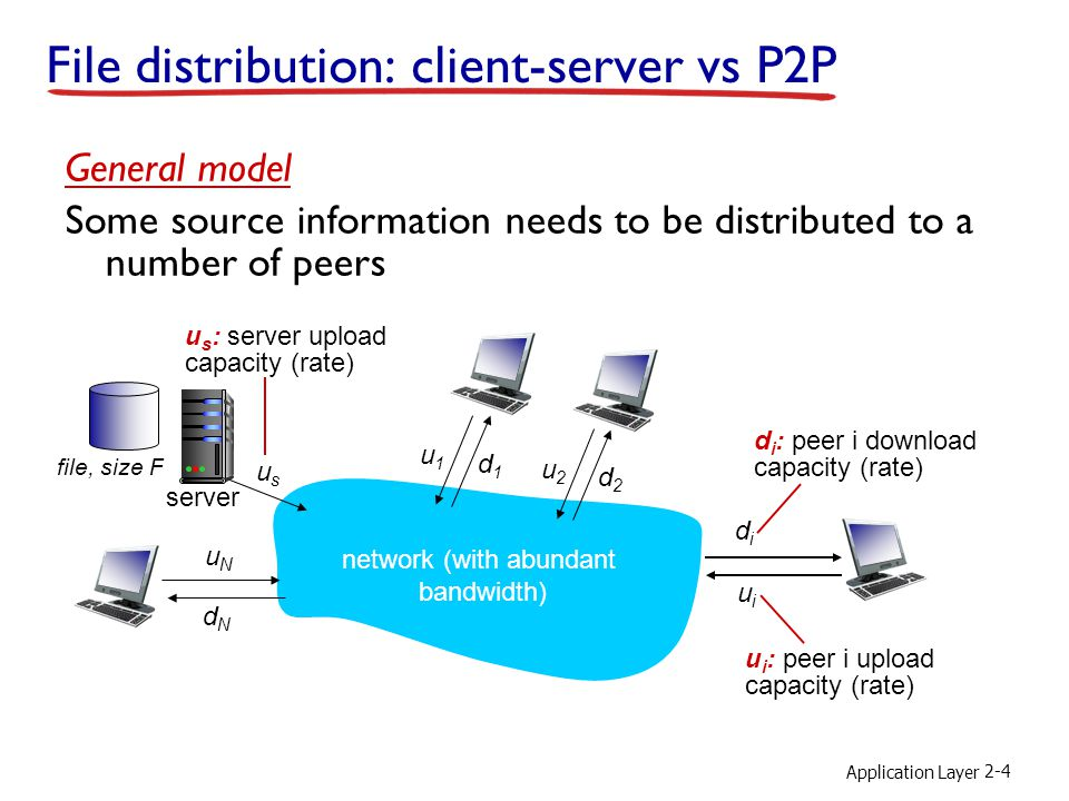 Application Layer 2-4 File distribution: client-server vs P2P General model Some source information needs to be distributed to a number of peers usus uNuN dNdN server network (with abundant bandwidth) file, size F u s : server upload capacity (rate) u i : peer i upload capacity (rate) d i : peer i download capacity (rate) u2u2 d2d2 u1u1 d1d1 didi uiui