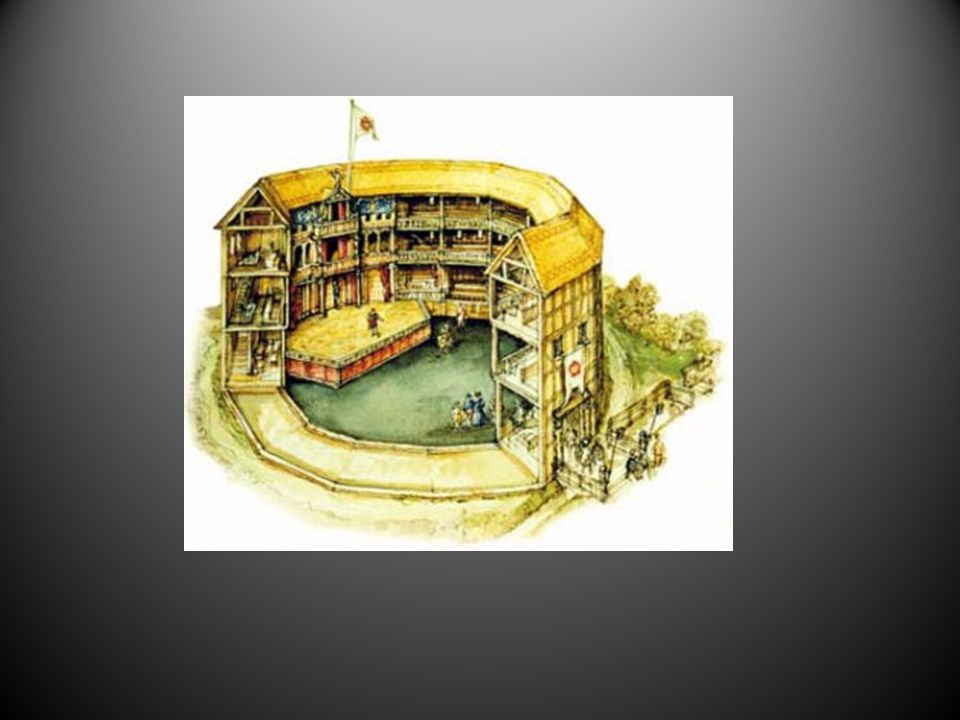 13.What did the area under the stage symbolize when actors shouted from underneath it.