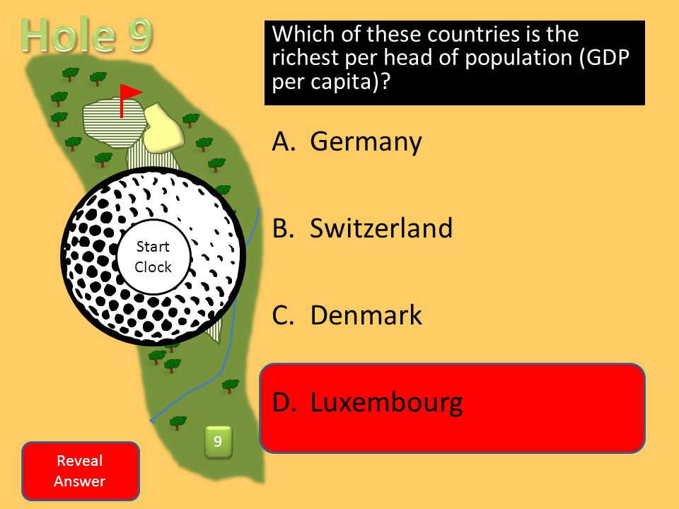 Which of these countries is the richest per head of population (GDP per capita)? A.Germany B.Switzerland C.Denmark D.Luxembourg Reveal Answer 9 9 Star