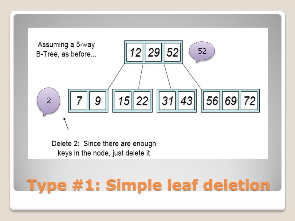Type #1: Simple leaf deletion 2 2 52