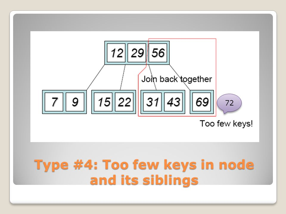 Type #4: Too few keys in node and its siblings 72