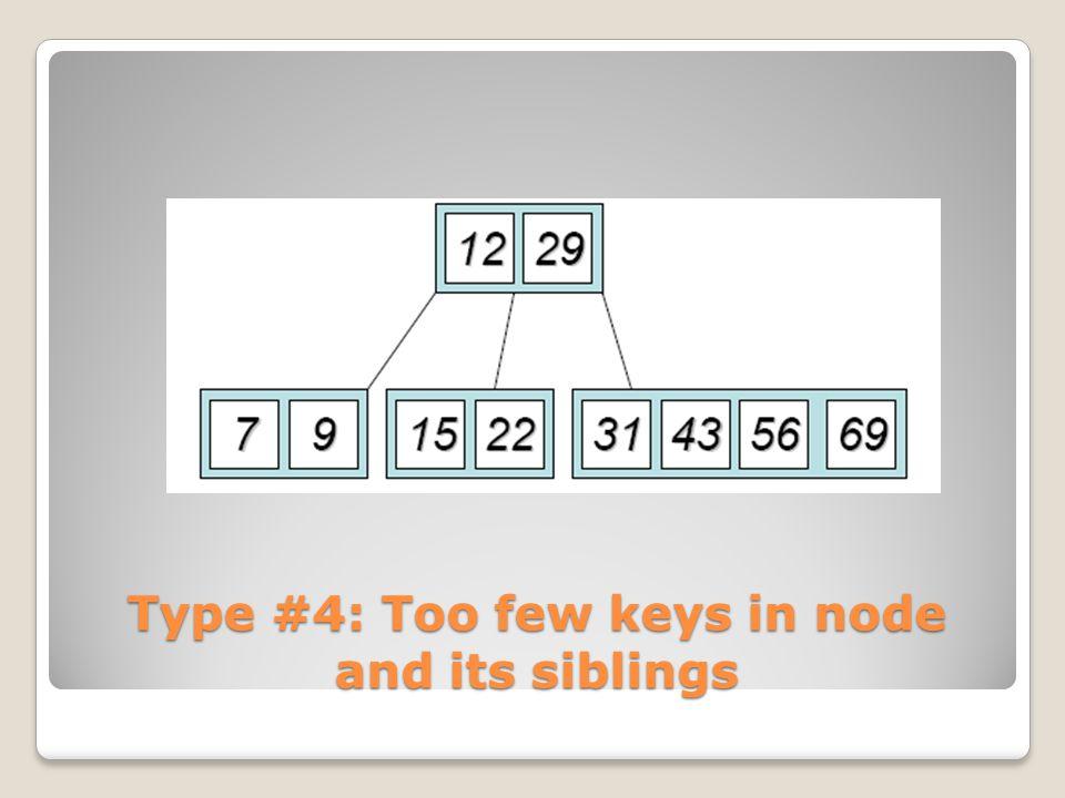 Type #4: Too few keys in node and its siblings