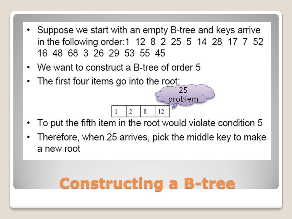 Constructing a B-tree 25 problem 25 problem