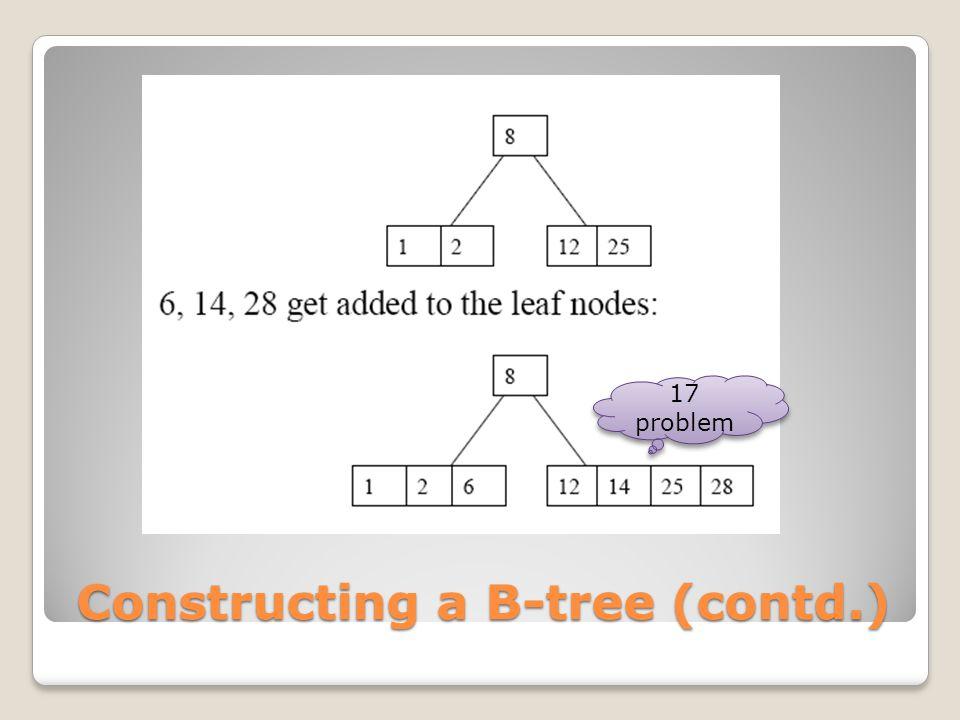 Constructing a B-tree (contd.) 17 problem 17 problem