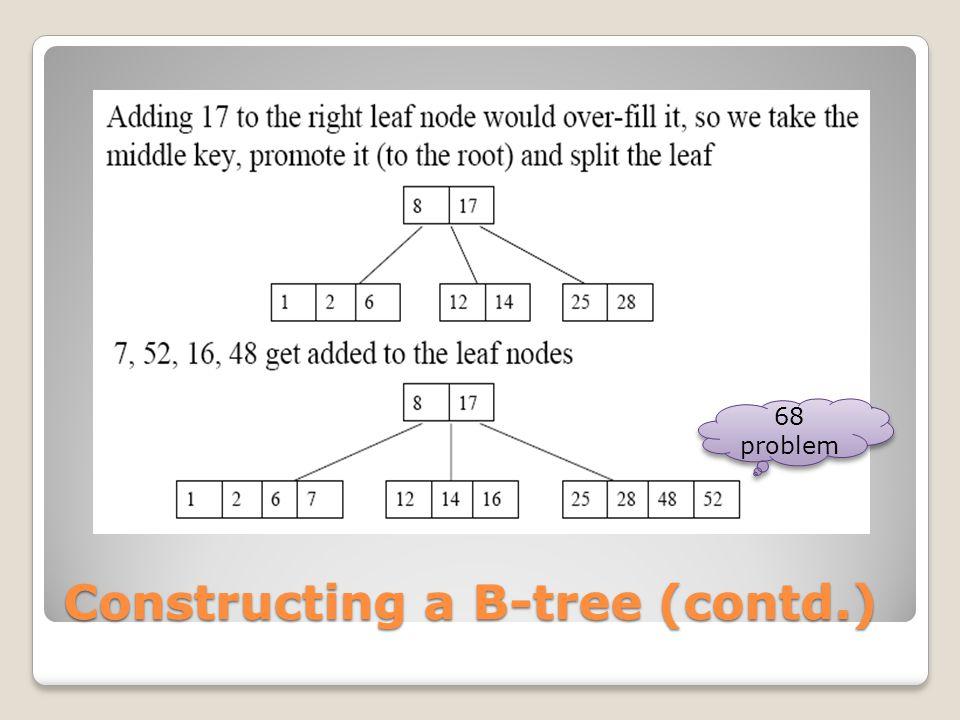 Constructing a B-tree (contd.) 68 problem 68 problem
