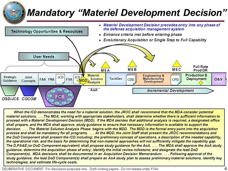 4 Full Rate Prod DR JCD Joint Concepts FNAFAA MS CMS B OSD/JCS COCOM FCB FSA Strategic Guidance Incremental Development MS A Materiel Development Deci