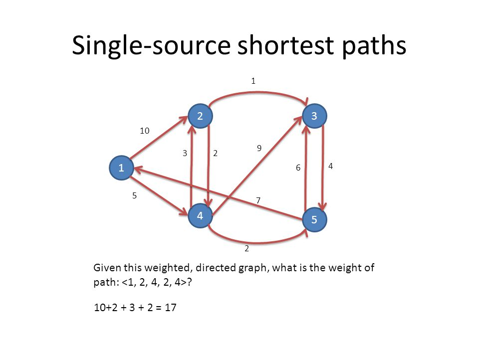 Single-source shortest paths 1 23 4 5 10 5 32 1 2 4 9 7 6 Given this weighted, directed graph, what is the weight of path: .