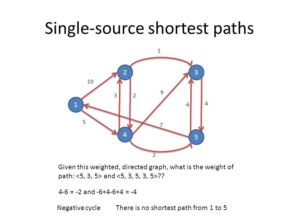 Single-source shortest paths 1 23 4 5 10 5 32 1 2 4 9 7 -6 Given this weighted, directed graph, what is the weight of path: and .