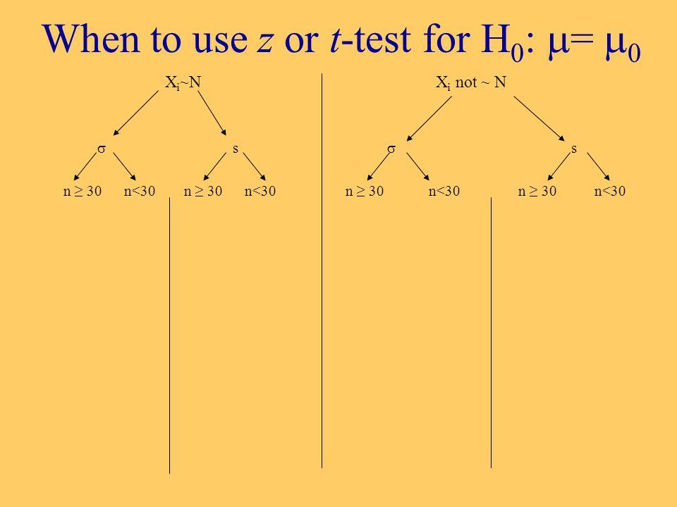When to use z or t-test for H 0 :  =  0 X i ~NX i not ~ N  s  s n ≥ 30 n<30 n ≥ 30 n<30