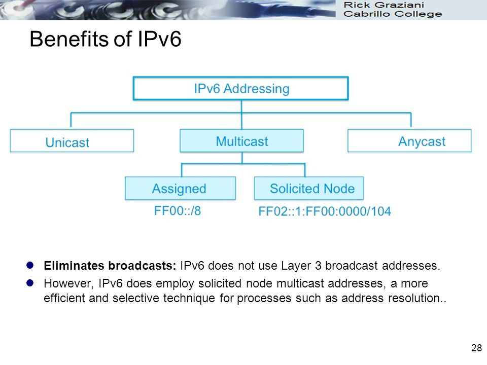Benefits of IPv6 Eliminates broadcasts: IPv6 does not use Layer 3 broadcast addresses.