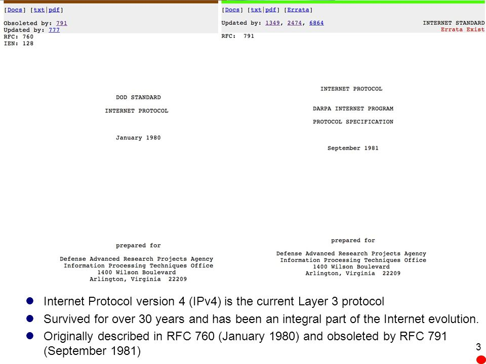 Internet Protocol version 4 (IPv4) is the current Layer 3 protocol Survived for over 30 years and has been an integral part of the Internet evolution.
