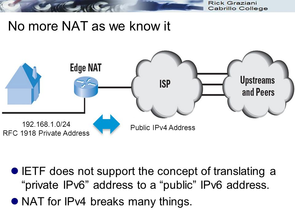 No more NAT as we know it IETF does not support the concept of translating a private IPv6 address to a public IPv6 address.