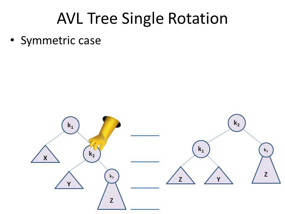 AVL Tree Single Rotation k1k1 k2k2 X Y Z Symmetric case k2k2 Y Z Z k1k1 k3k3 k3k3