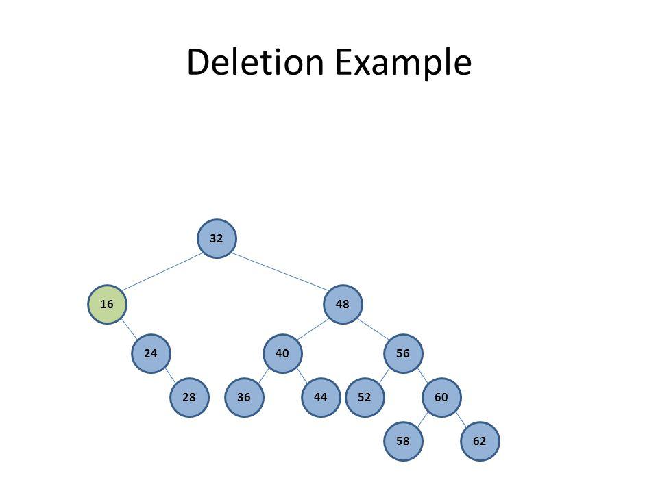 Deletion Example 32 4816 24 28 4056 52603644 5862