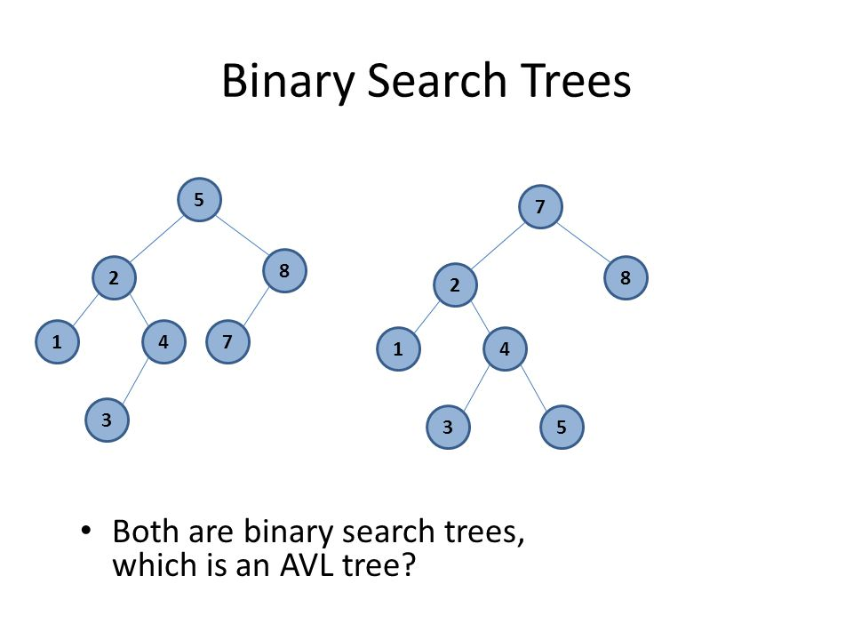 Inserting in an AVL Tree When we do an Insertion – Update all the balancing information for the nodes on the path back to the root.