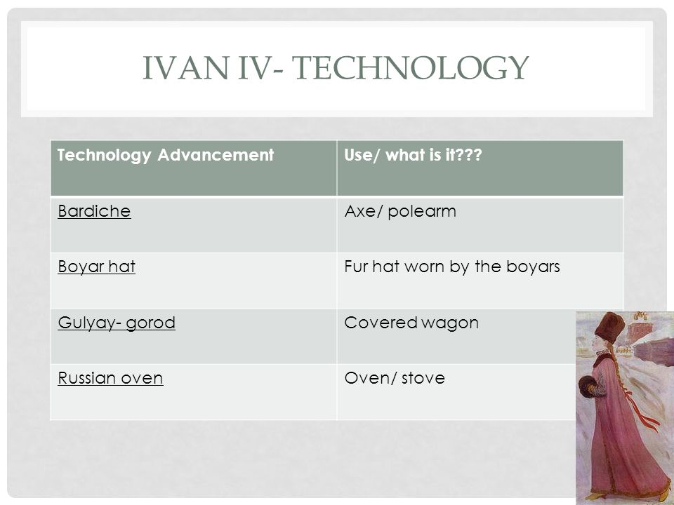IVAN IV- TECHNOLOGY Technology AdvancementUse/ what is it??.