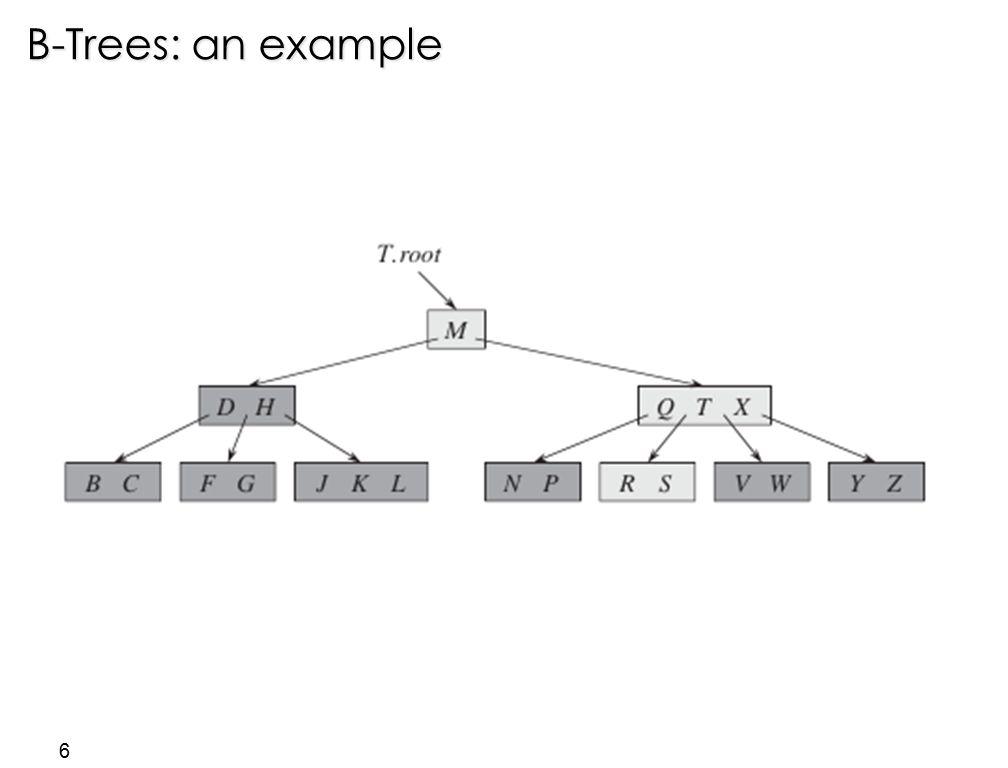17 B-Tree: Splitting a Node