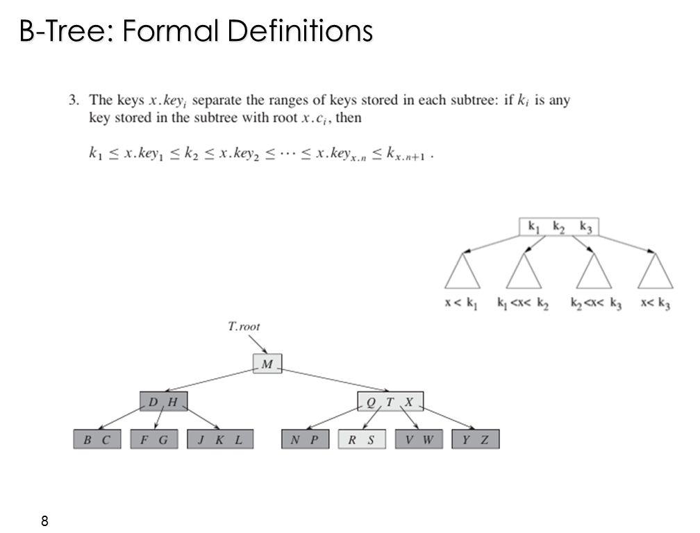 19 B-Tree-Insert: Illustration