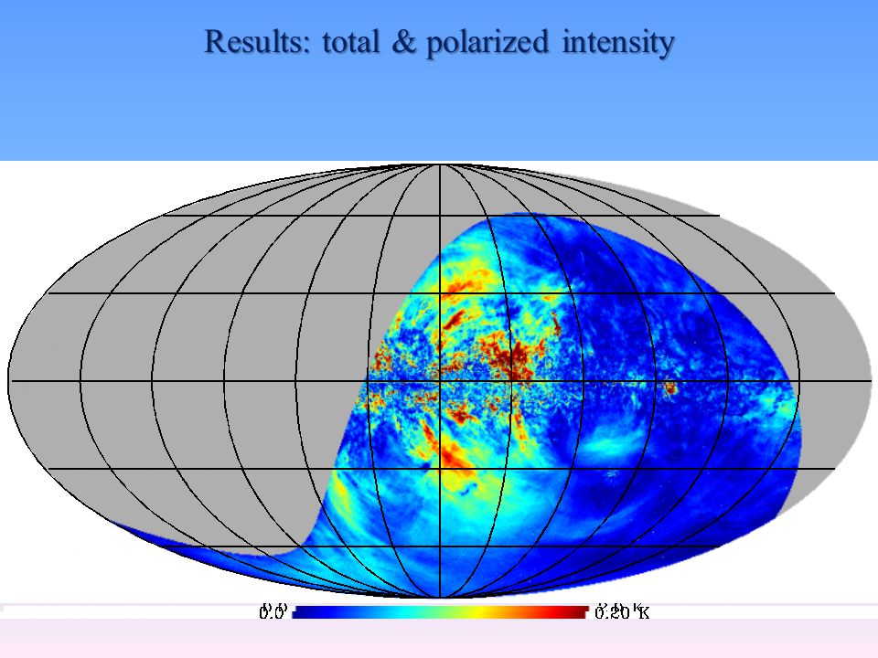 Results: total & polarized intensity