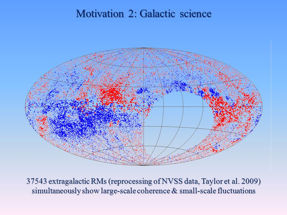 Motivation 2: Galactic science 37543 extragalactic RMs (reprocessing of NVSS data, Taylor et al.