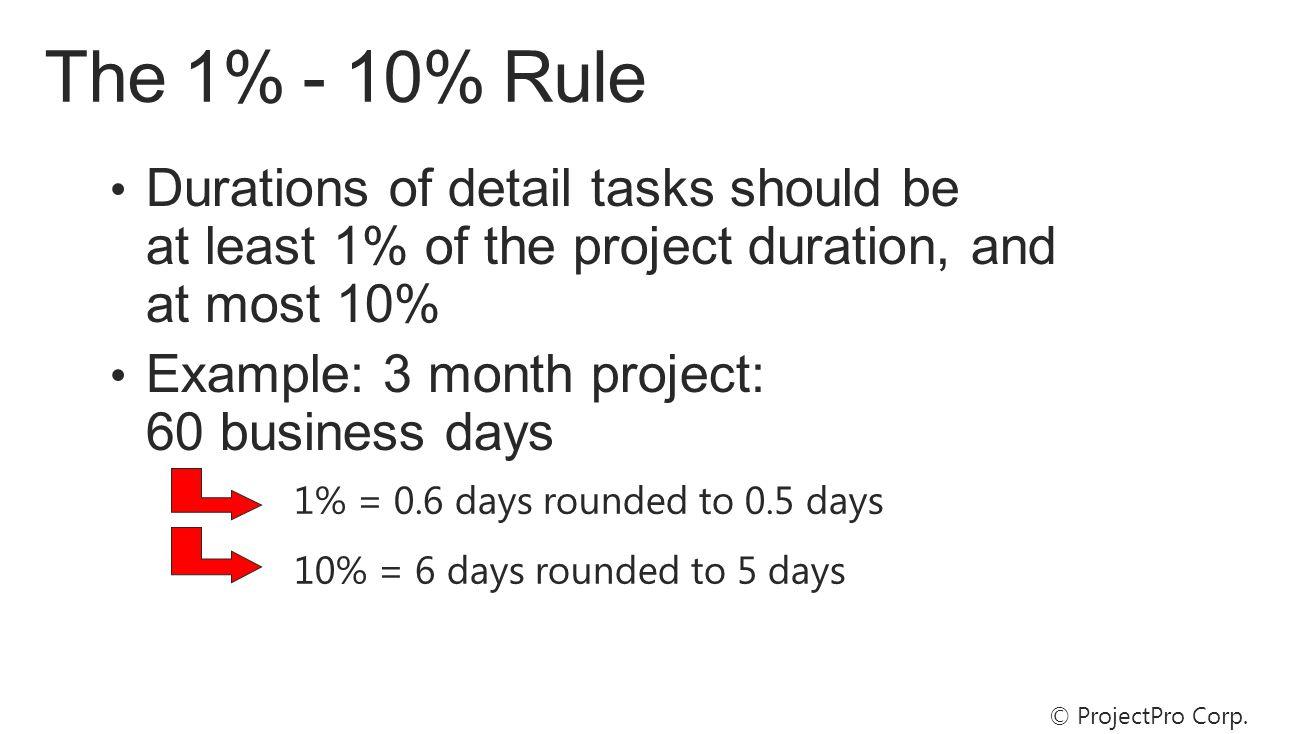 1% = 0.6 days rounded to 0.5 days 10% = 6 days rounded to 5 days © ProjectPro Corp.