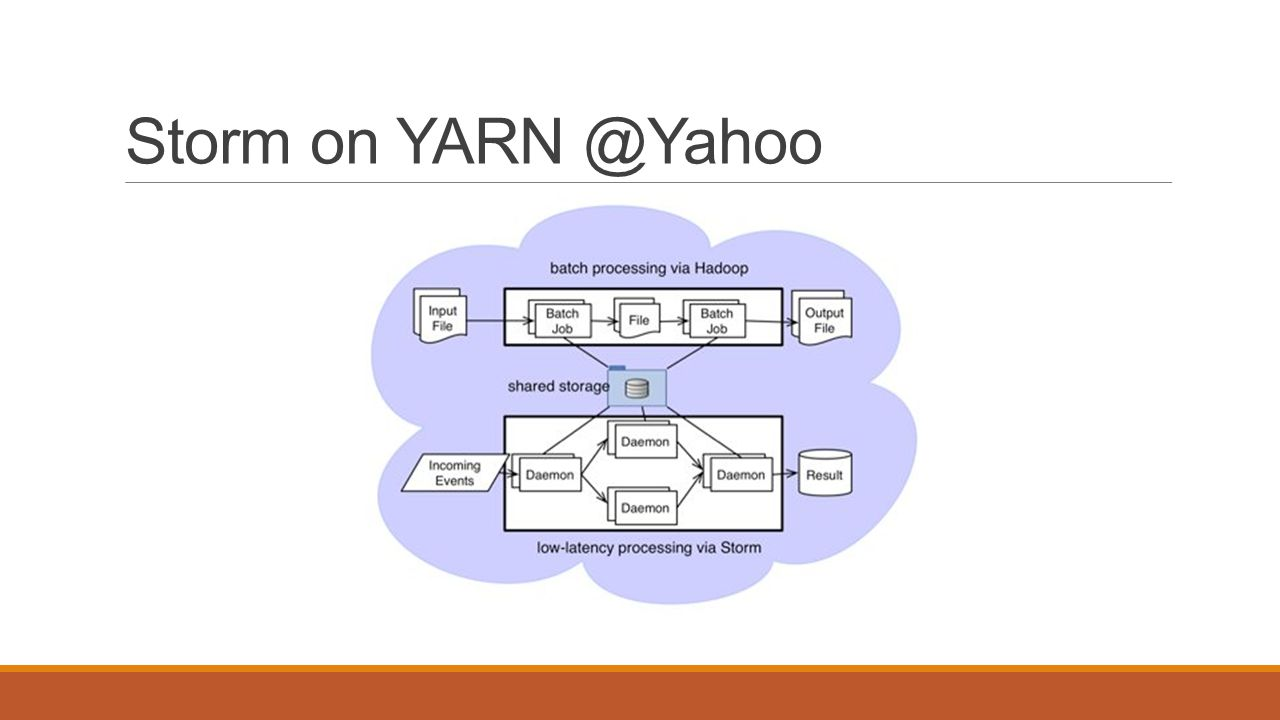 Storm on YARN @Yahoo