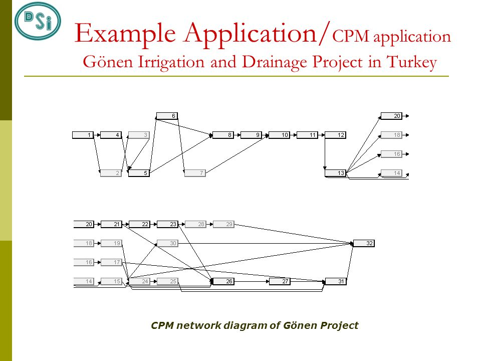 CPM network diagram of Gönen Project Example Application/ CPM application Gönen Irrigation and Drainage Project in Turkey