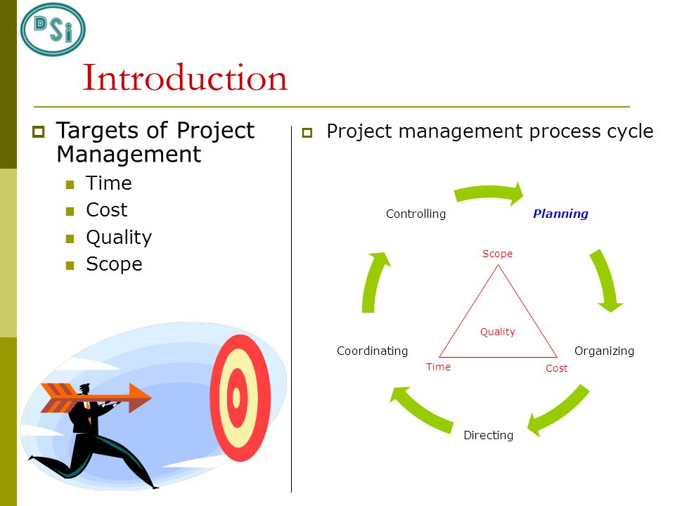 Introduction  Project management process cycle Planning Organizing Directing Coordinating Controlling  Targets of Project Management Time Cost Quality Scope Time Cost Quality