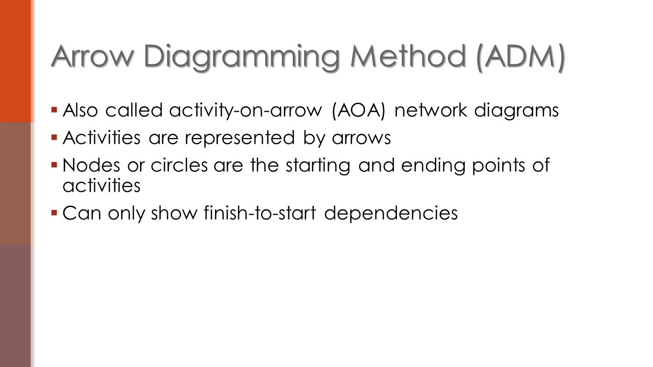  Also called activity-on-arrow (AOA) network diagrams  Activities are represented by arrows  Nodes or circles are the starting and ending points of