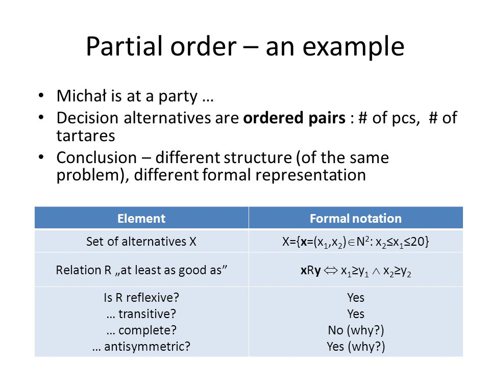 "Michał is at a party … Decision alternatives are ordered pairs : # of pcs, # of tartares Conclusion – different structure (of the same problem), different formal representation Partial order – an example 16 ElementFormal notation Set of alternatives X X={x=(x 1,x 2 )  N 2 : x 2 ≤x 1 ≤20} Relation R ""at least as good as xRy  x 1 ≥y 1  x 2 ≥y 2 Is R reflexive."