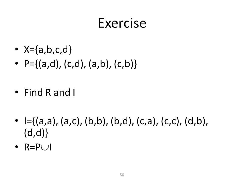 X={a,b,c,d} P={(a,d), (c,d), (a,b), (c,b)} Find R and I I={(a,a), (a,c), (b,b), (b,d), (c,a), (c,c), (d,b), (d,d)} R=P  I Exercise 30