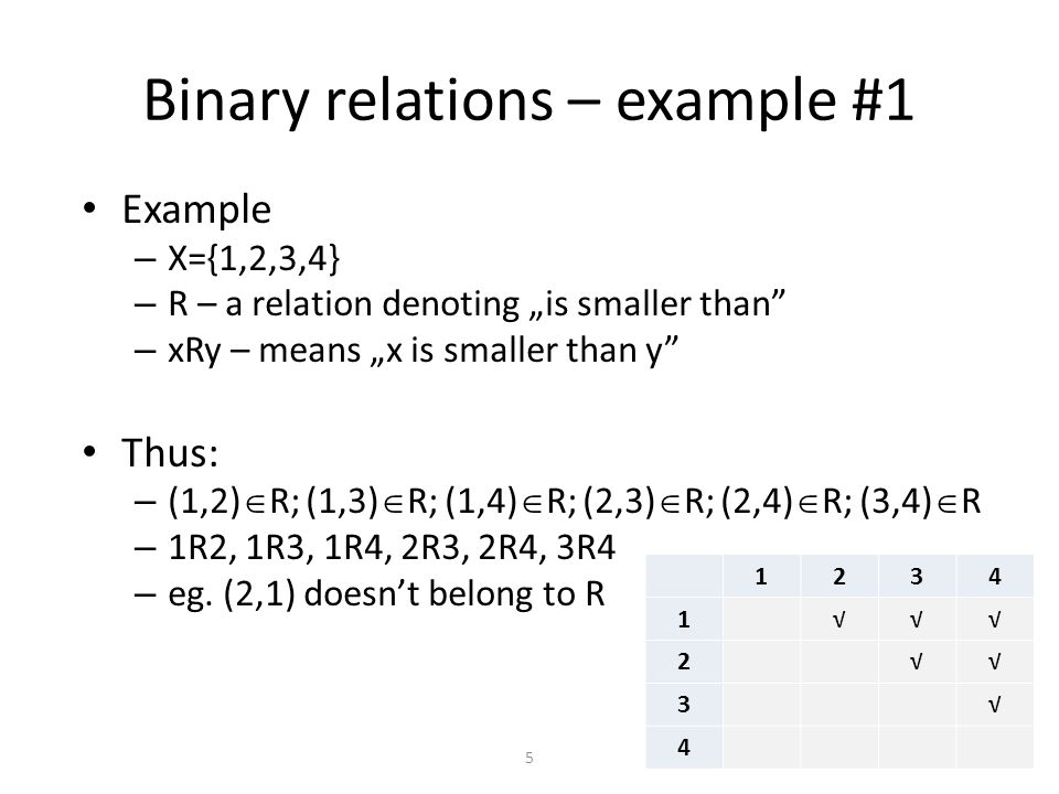 "Example – X={1,2,3,4} – R – a relation denoting ""is smaller than – xRy – means ""x is smaller than y Thus: – (1,2)  R; (1,3)  R; (1,4)  R; (2,3)  R; (2,4)  R; (3,4)  R – 1R2, 1R3, 1R4, 2R3, 2R4, 3R4 – eg."