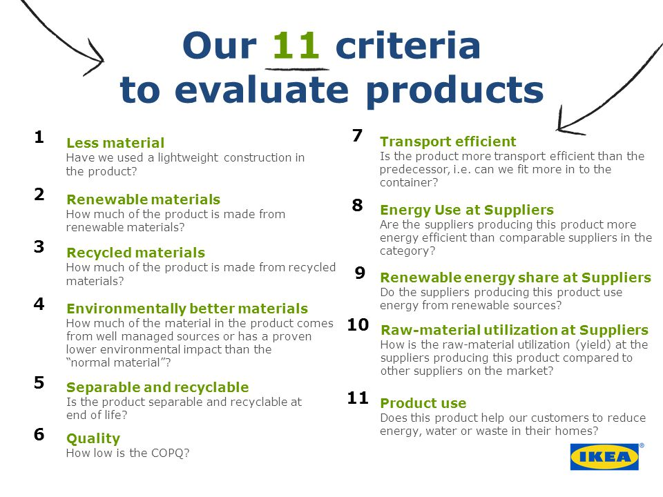 Our 11 criteria to evaluate products Quality How low is the COPQ.