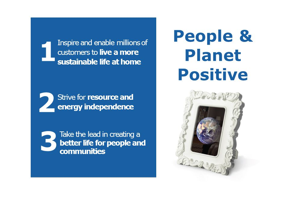 People & Planet Positive Inspire and enable millions of customers to live a more sustainable life at home 1 Strive for resource and energy independence 2 3 Take the lead in creating a better life for people and communities