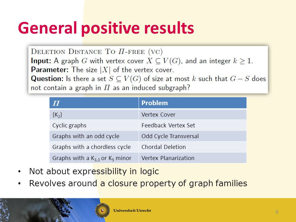 General positive results Not about expressibility in logic Revolves around a closure property of graph families 8  Problem {K 2 }Vertex Cover Cyclic graphsFeedback Vertex Set Graphs with an odd cycleOdd Cycle Transversal Graphs with a chordless cycleChordal Deletion Graphs with a K 3,3 or K 5 minorVertex Planarization