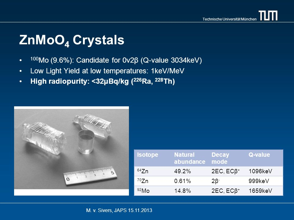Technische Universität München ZnMoO 4 Crystals 100 Mo (9.6%): Candidate for 0ν2β (Q-value 3034keV) Low Light Yield at low temperatures: 1keV/MeV High radiopurity: <32μBq/kg ( 226 Ra, 228 Th) M.