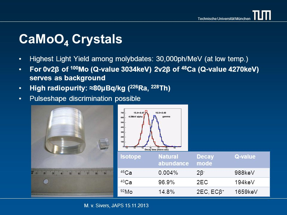 Technische Universität München AMORE Search for 0ν2β with 40 Ca 100 MoO 4 scintillating bolometers (depleted in 48 Ca) –Discrimination of alphas with phonon-light technique and PSD –Good energy resolution (11.2keV@5.5MeV) Sensitivity goal =20-60meV: 250kg yrs exposure Possibility to also search for Dark Matter (AMORE-DARK) M.