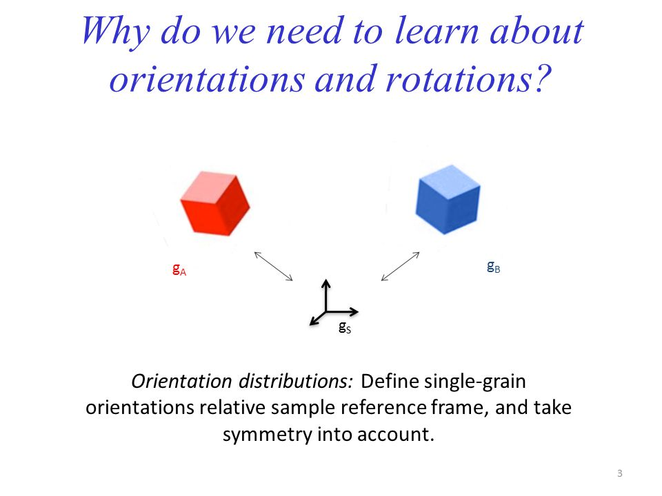 Why do we need to learn about orientations and rotations? Orientation distributions: Define single-grain orientations relative sample reference frame,