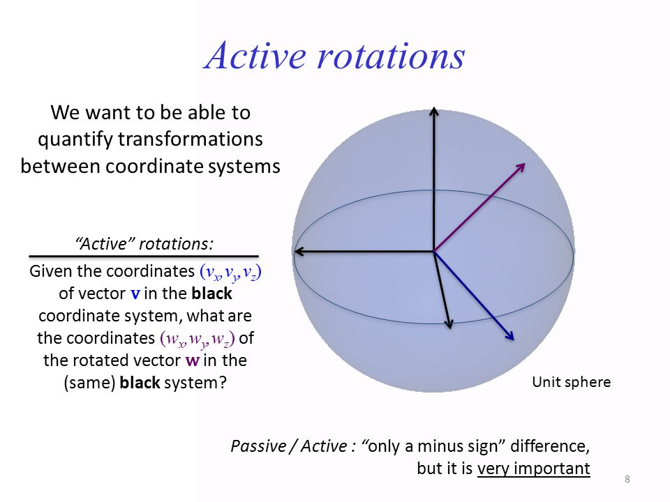 Active rotations Given the coordinates (v x,v y,v z ) of vector v in the black coordinate system, what are the coordinates (w x,w y,w z ) of the rotated vector w in the (same) black system.