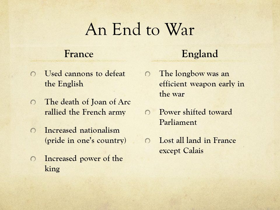 An End to War France Used cannons to defeat the English The death of Joan of Arc rallied the French army Increased nationalism (pride in one's country) Increased power of the king England The longbow was an efficient weapon early in the war Power shifted toward Parliament Lost all land in France except Calais