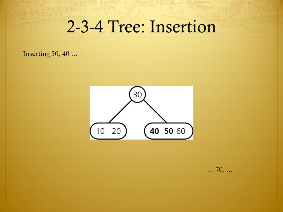 2-3-4 Tree: Insertion Inserting 50, 40...... 70,...