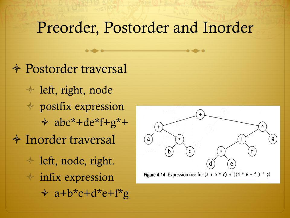 Preorder, Postorder and Inorder  Postorder traversal  left, right, node  postfix expression  abc*+de*f+g*+  Inorder traversal  left, node, right.