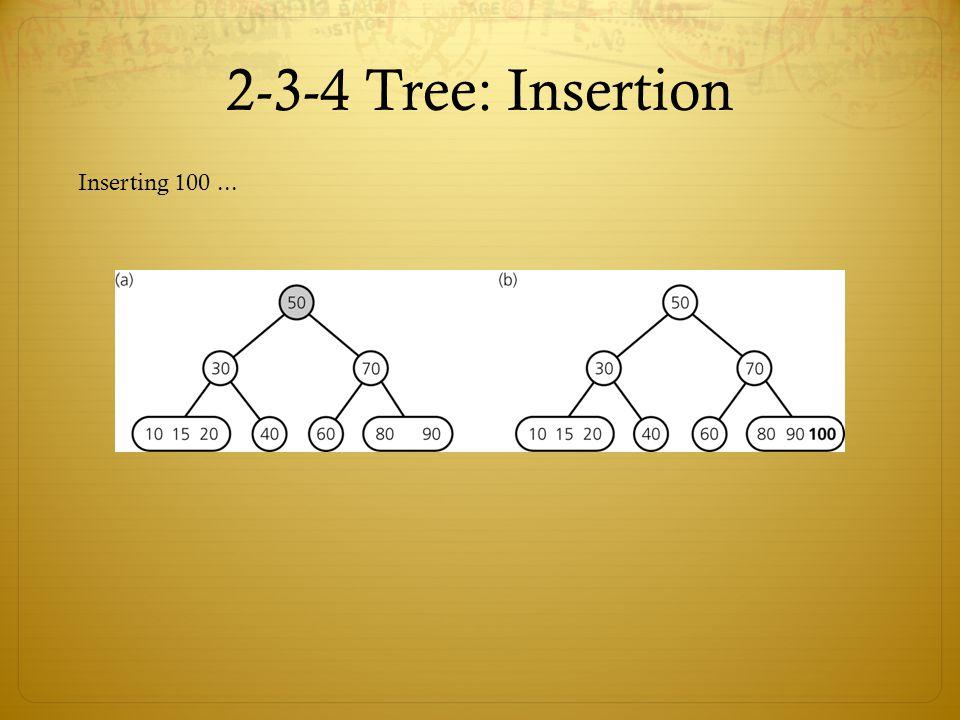 2-3-4 Tree: Insertion Inserting 100...