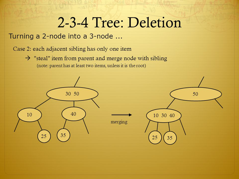 2-3-4 Tree: Deletion Turning a 2-node into a 3-node...