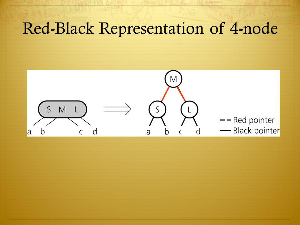 Red-Black Representation of 4-node