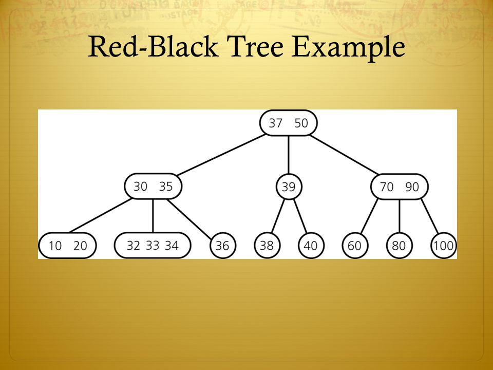 Red-Black Tree Example