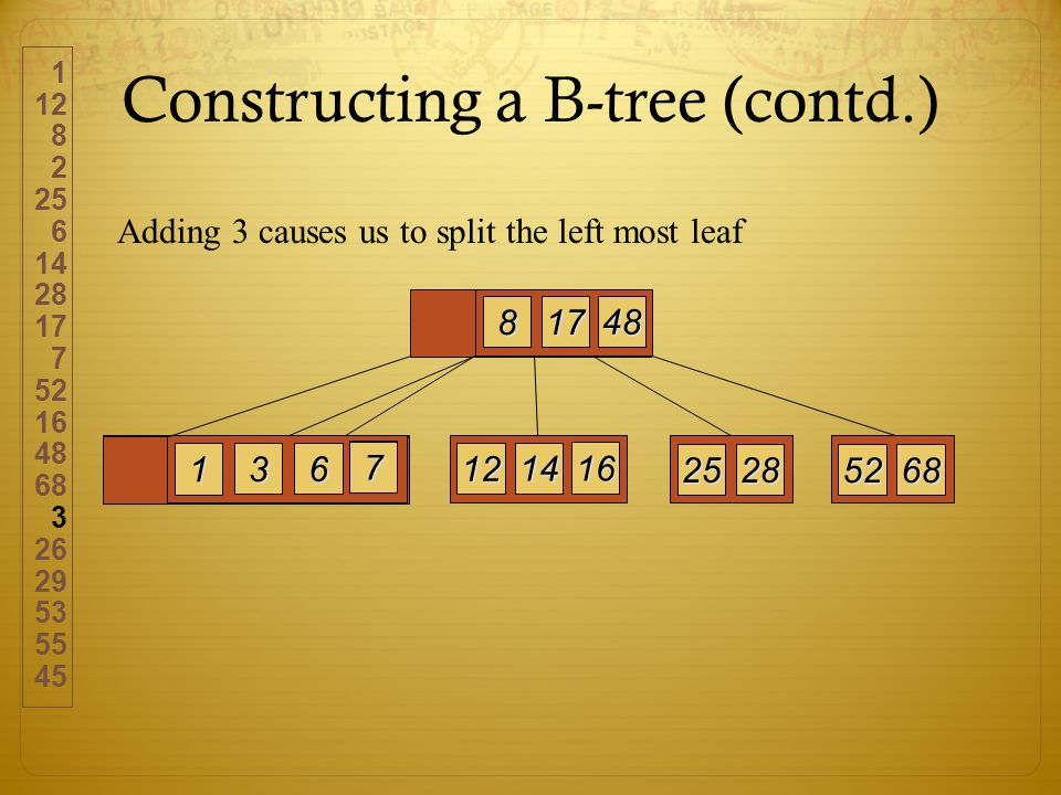 Constructing a B-tree (contd.) Adding 3 causes us to split the left most leaf 1 12 82 25 6 142817 7 52164868 3 2629535545 48 17 8 7 6 2 1 16 14 12 2528 5268 3 7