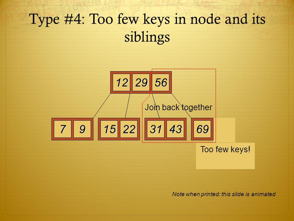 Type #4: Too few keys in node and its siblings 122956 79152269723143 Delete 72 Too few keys.