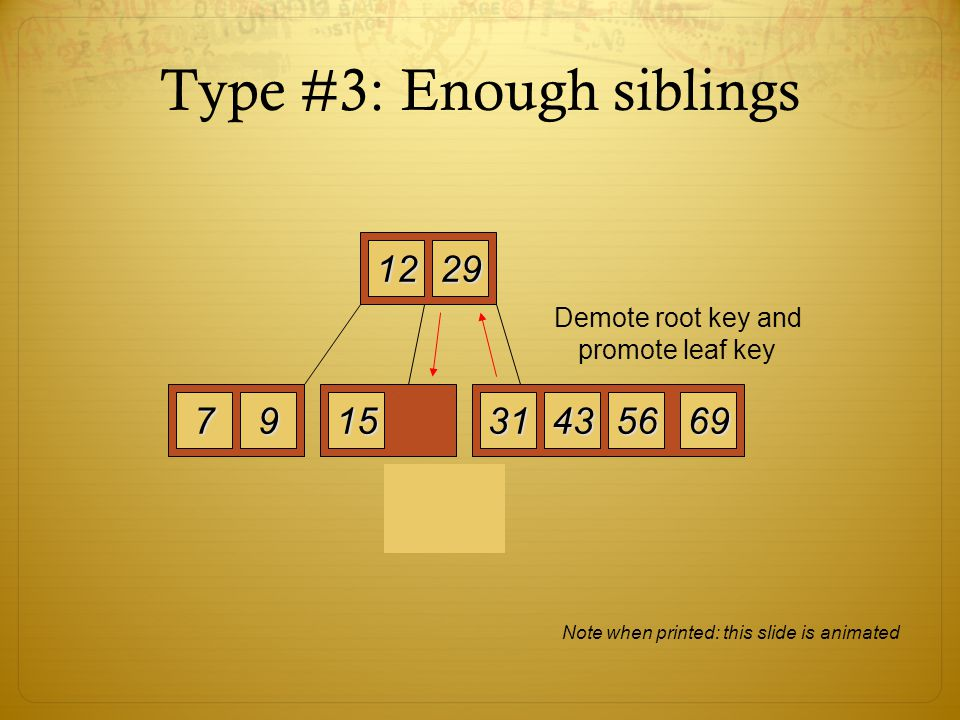 Type #3: Enough siblings 1229 79152269563143 Delete 22 Demote root key and promote leaf key Note when printed: this slide is animated