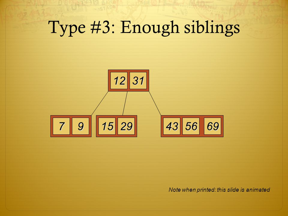 Type #3: Enough siblings 12 297915 31 695643 Note when printed: this slide is animated